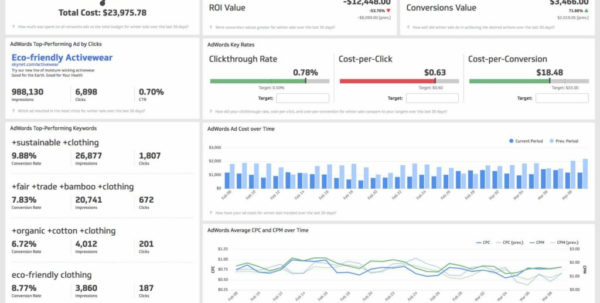 Google Spreadsheet Dashboard Template Within Google Analytics Excel Dashboard Template And Google Adwords Google Spreadsheet Dashboard Template Spreadsheet Download