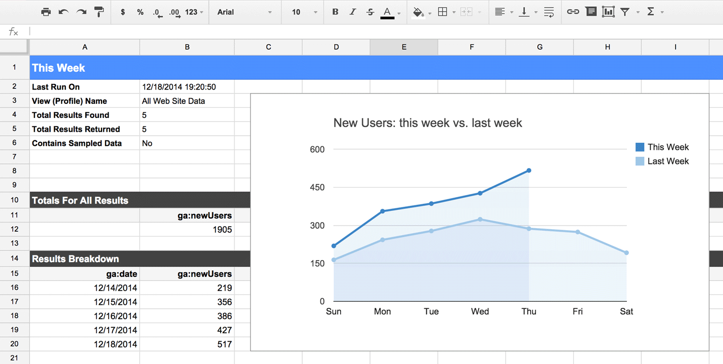 Google Spreadsheet Excel Within Spreadsheet Addon — Google Analytics Demos  Tools