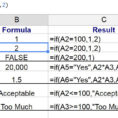 Google Spreadsheet Functions For How To Use Google Spreadsheet If Functions