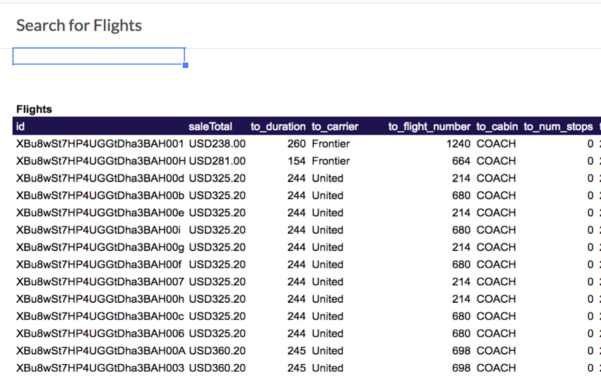 Google Spreadsheet Search Intended For Search For A List Of Flights  Spreadsheet Template In Google Sheets