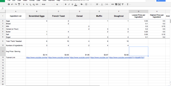 Google Spreadsheet Share Only One Column Pertaining To Google Sheets 101: The Beginner's Guide To Online Spreadsheets  The