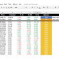 Google Spreadsheet Stock Tracker In Cryptocurrency Investment Tracking Spreadsheet Google Stock