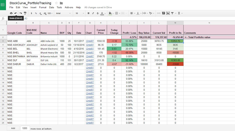Google Spreadsheet Stock Tracker Intended For Portfolio Tracking Using Google Spreadsheet   Stock Curves