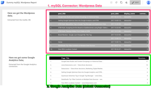 Google Spreadsheet To Mysql Database For Data Studio Hack – Connecting To The Wordpress Mysql Database