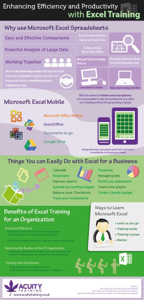 Google Spreadsheet Training Regarding Spreadsheet Battle: Excel Vs.google  Cogniview  Microsoft Vs. The