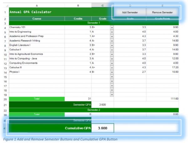 Gp Calculator Spreadsheet Inside Gpa Calculator For Spread Winforms
