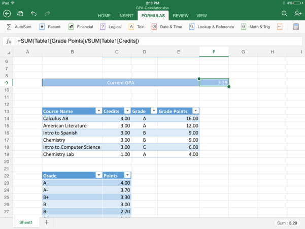 Gp Calculator Spreadsheet Regarding Excel For Ipad Helps Students Stay On Top Of Their Gpa  Microsoft