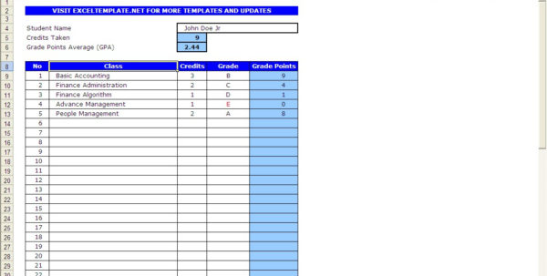Gp Calculator Spreadsheet Throughout Gpa Calculator  Excel Templates