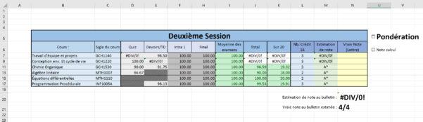 Gp Calculator Spreadsheet With Grades Spreadsheet And Gpa Calculator  Album On Imgur