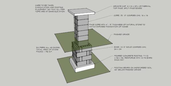 Grade Beam Design Spreadsheet In Building A House On Concrete Piers Grade Beam Design Average Cost Of