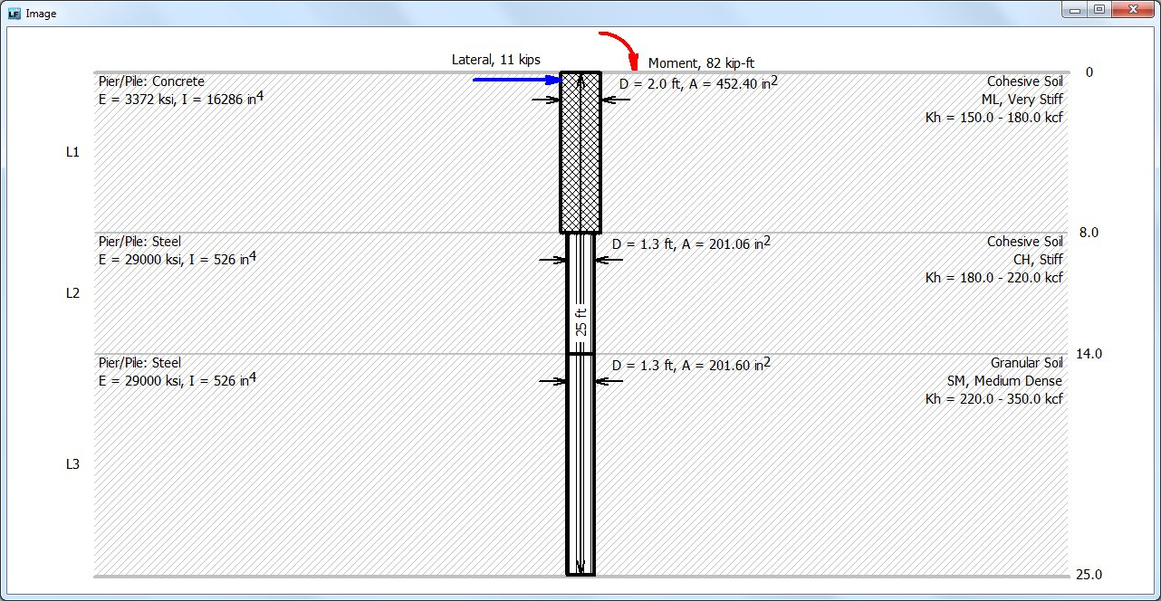 Grade Beam Design Spreadsheet Inside Lateral Foundation Software  Soilstructure Software