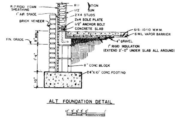 Grade Beam Design Spreadsheet Pertaining To Pouring Concrete Piers Disadvantages Of Pier And Beam Foundation