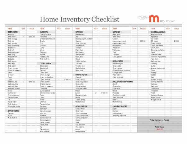 Grain Inventory Spreadsheet Intended For Sheet Cattle Inventory Spreadsheet Templateautiful Moving List