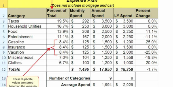 Grant Expense Tracking Spreadsheet In Grant Expense Tracking Spreadsheet Luxury Examples Example Of