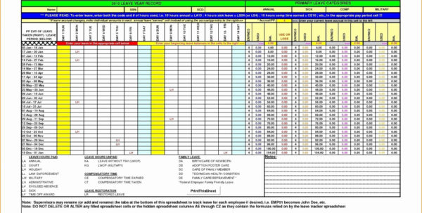 Grant Expense Tracking Spreadsheet Intended For Example Of Expenses Tracking Spreadsheet Wedding Template Ewb