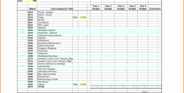 Grant Spreadsheet Inside Proposal Tracking Spreadsheet Grant Application Invoice Template