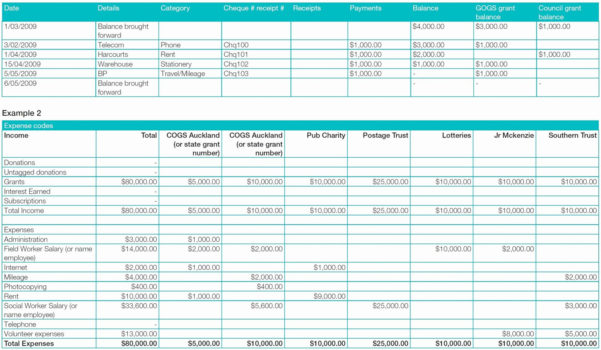 Grant Tracking Spreadsheet Pertaining To Grant Tracking Spreadsheet Microsoft Excel Sample Spreadsheets For
