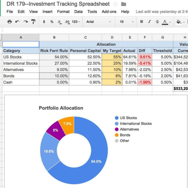 Grant Tracking Spreadsheet Template With Grant Tracking Calendar Template And Grant Funds Management Tracking