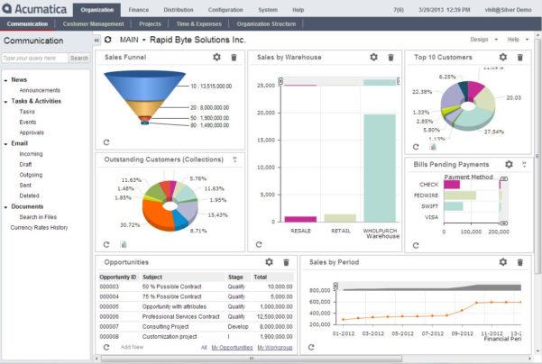 Gratis Spreadsheet Software Throughout Software Akuntansi Gratis Version  Think Tank