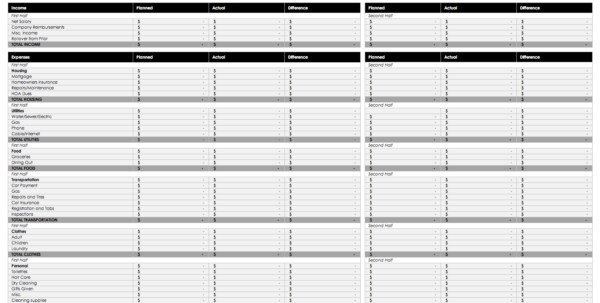 Grocery Budget Spreadsheet Template In Free Budget Templates In Excel For Any Use