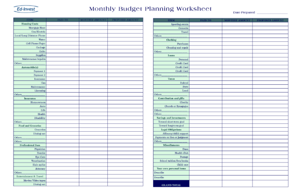 Grocery Budget Spreadsheet Template Regarding Budgets For Dummies Worksheets Spreadsheet Template