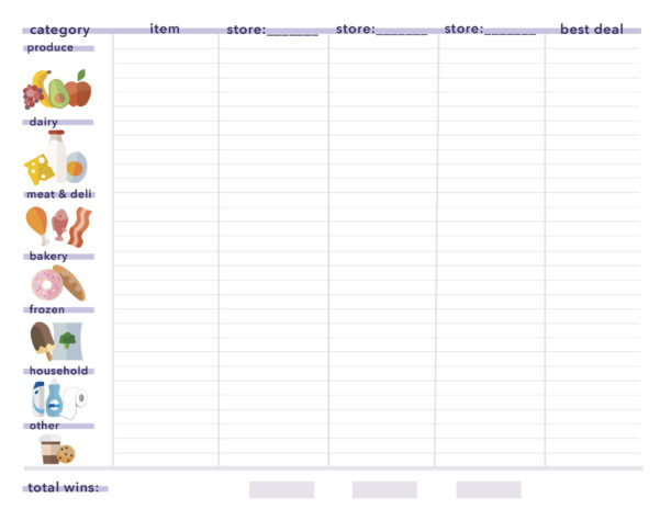 Grocery Price Comparison Spreadsheet Pertaining To Supermarket Comparison: How To Save Money On Groceries