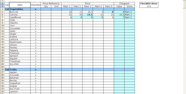 Grocery Spreadsheet Intended For Excel Grocery  Rent.interpretomics.co