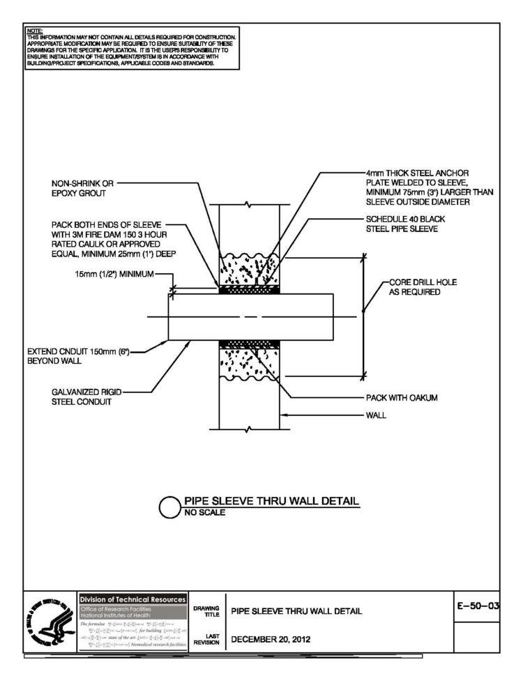 Ground Anchor Design Spreadsheet For Ground Anchor Design Spreadsheet – Spreadsheet Collections