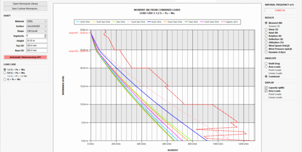 Ground Anchor Design Spreadsheet With Regard To Ground Anchor Design Spreadsheet Inspirational Checkpole Monopole