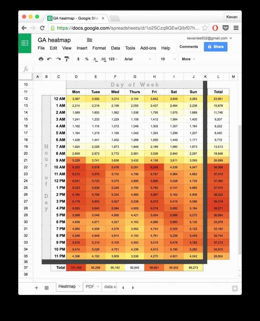 Hairdresser Bookkeeping Spreadsheet For Self Employed Bookkeeping Spreadsheet For Emplospreadsheet Free