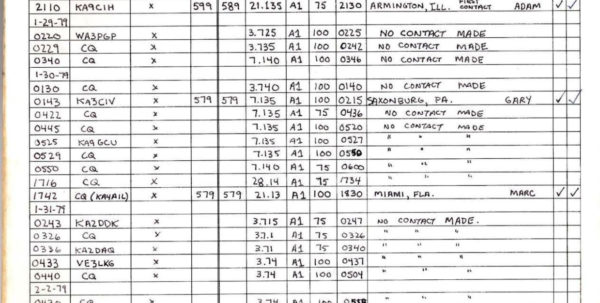 Ham Radio Logging Excel Spreadsheet Intended For Ham Radio Log Book Template  Sampletemplatess  Sampletemplatess