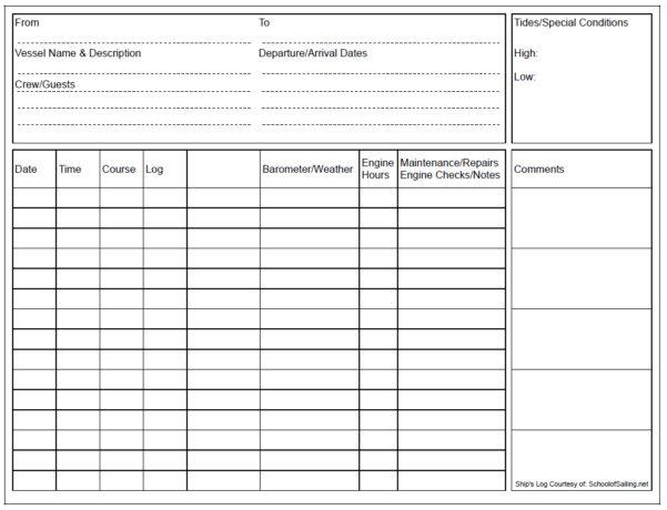 Ham Radio Logging Excel Spreadsheet Throughout Boat Log Book Template  Alex.annafora.co