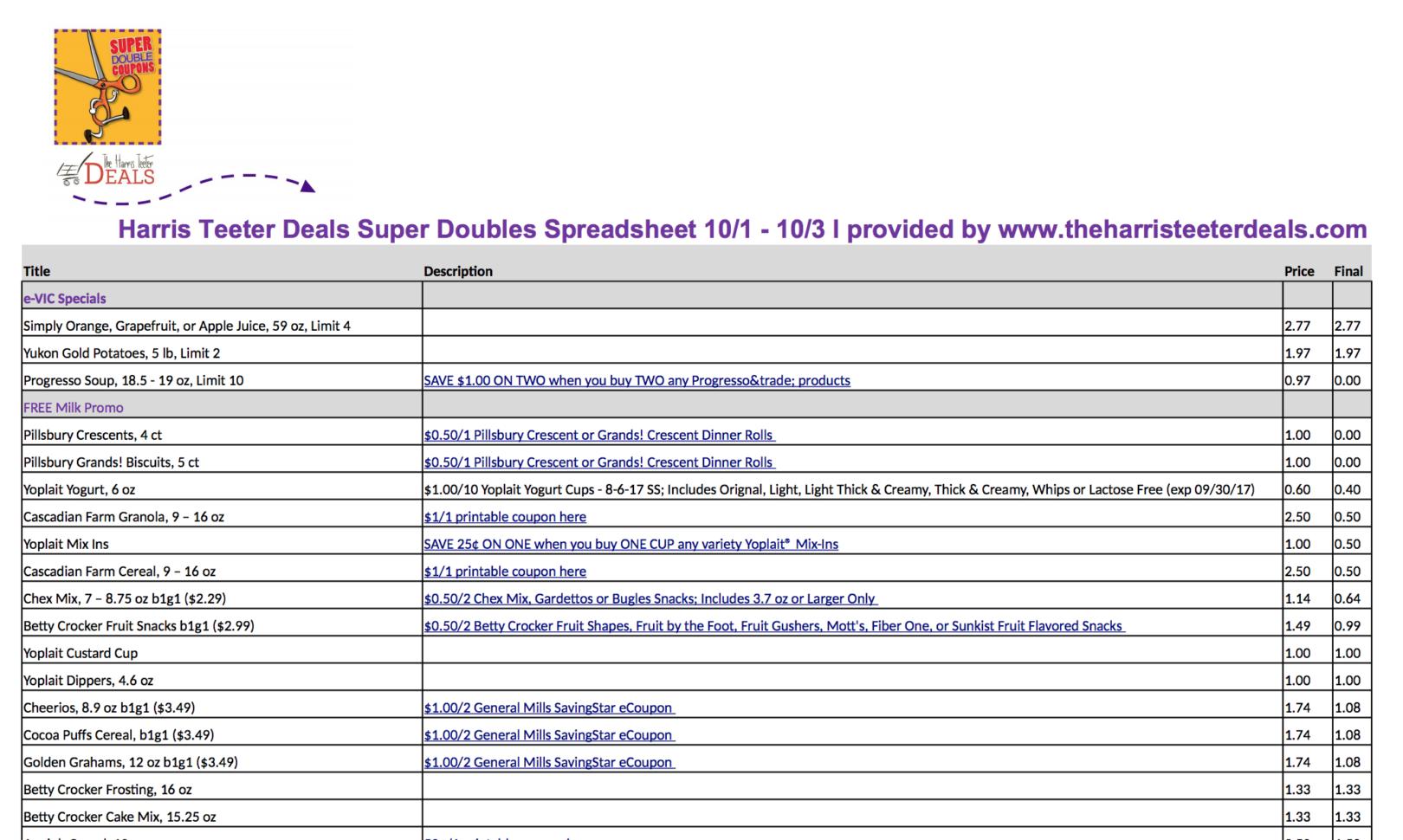 Harris Teeter Coupon Spreadsheet In Harris Teeter Super Doubles Spreadsheet {10/1  10/3}  The Harris