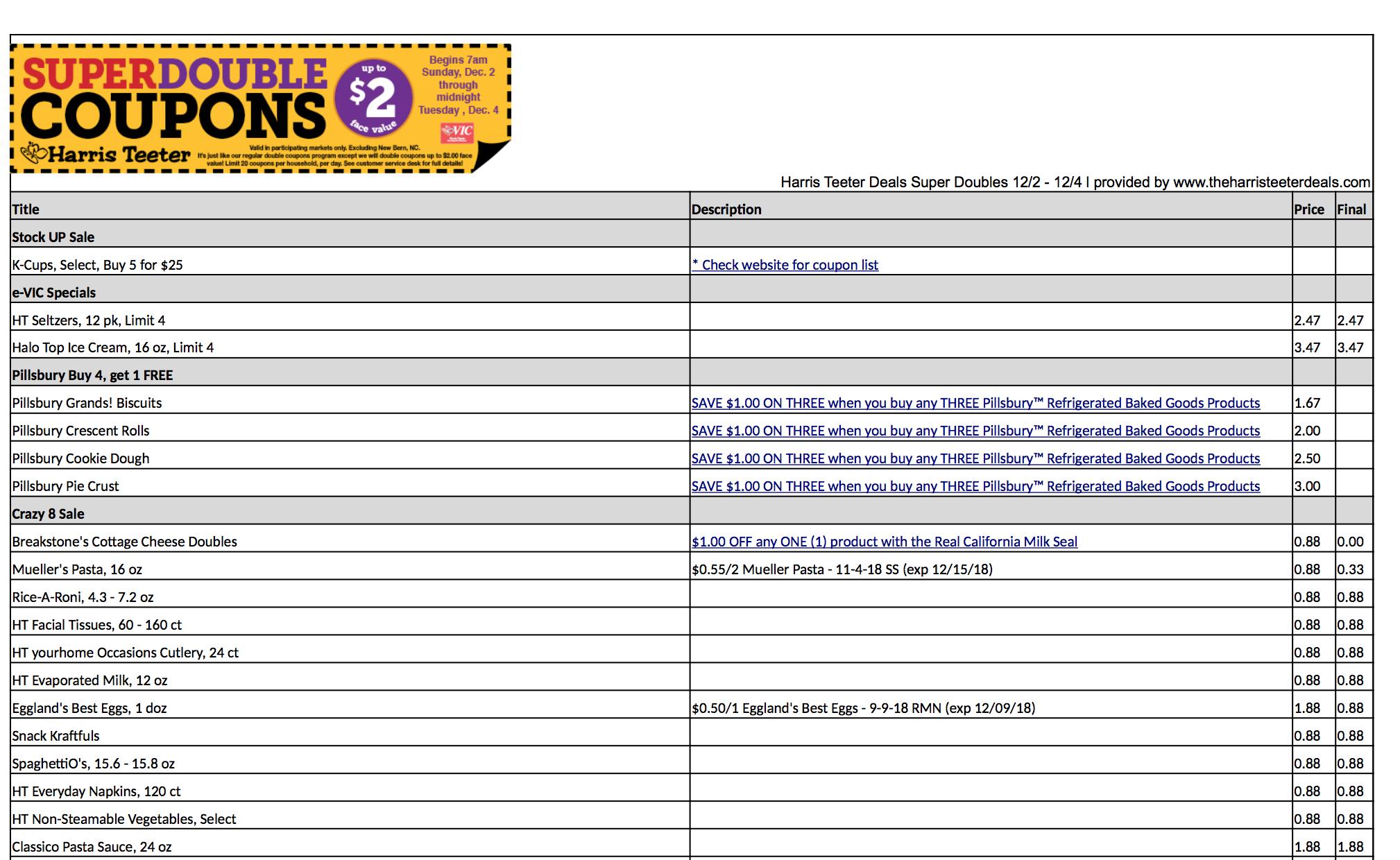 Harris Teeter Coupon Spreadsheet Inside Super Doubles Spreadsheet  The Harris Teeter Deals