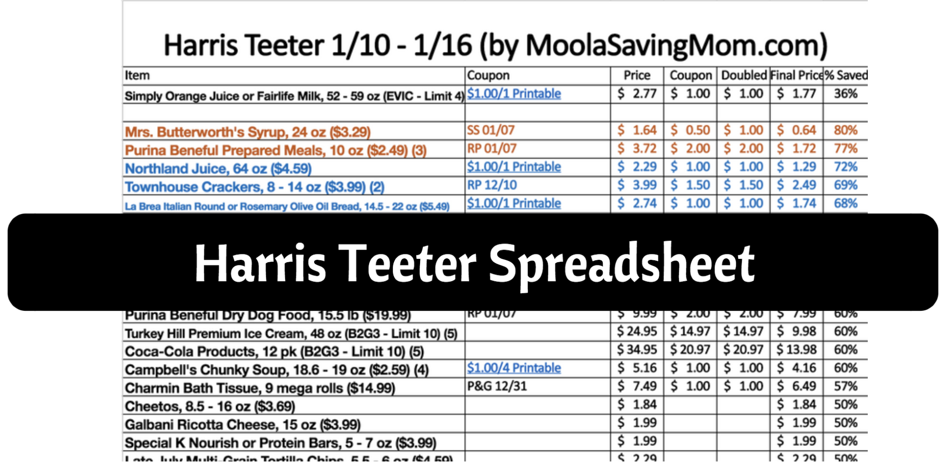 Harris Teeter Coupon Spreadsheet Intended For Harris Teeter Spreadsheet 1/10  1/16  Moola Saving Mom