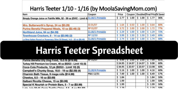 Harris Teeter Coupon Spreadsheet Intended For Harris Teeter Spreadsheet 1/10  1/16  Moola Saving Mom Harris Teeter Coupon Spreadsheet Google Spreadsheet