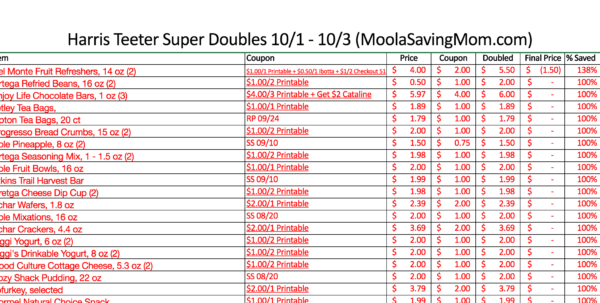 Harris Teeter Coupon Spreadsheet Intended For Harris Teeter Super Doubles Spreadsheet 10/1 10/3  Moola Saving Mom
