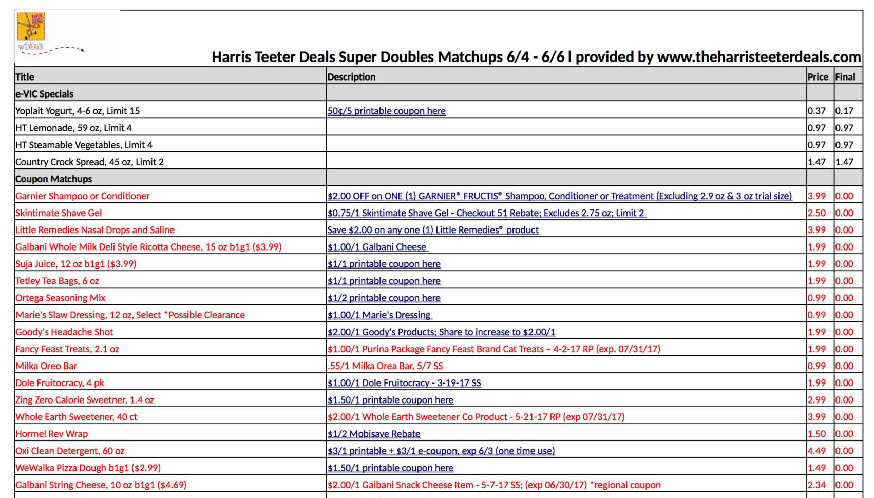 Harris Teeter Coupon Spreadsheet Pertaining To Harris Teeter Deals Super Doubles Spreadsheet 6/4  6/6  The Harris