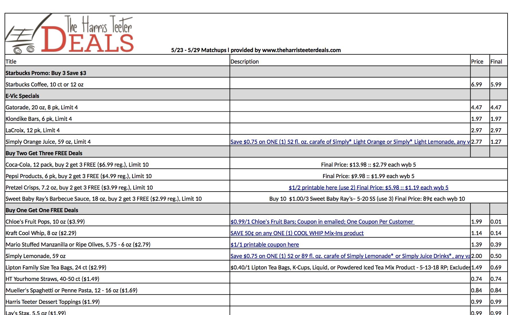 Harris Teeter Coupon Spreadsheet Throughout Harris Teeter Deals Spreadsheet 5/23  5/29  The Harris Teeter Deals