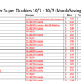 Harris Teeter Spreadsheet In Harris Teeter Super Doubles Spreadsheet 10/1 10/3  Moola Saving Mom