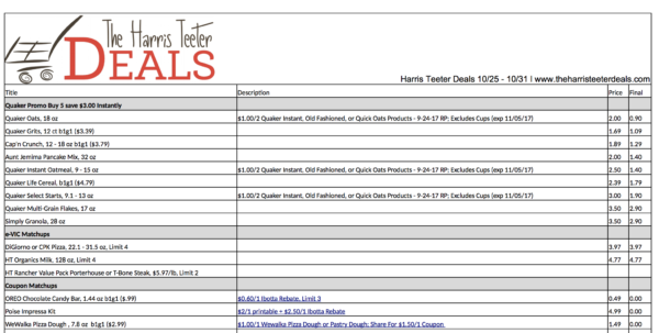 Harris Teeter Spreadsheet Within Harris Teeter Deals Spreadsheets {Regular Week And Super Doubles