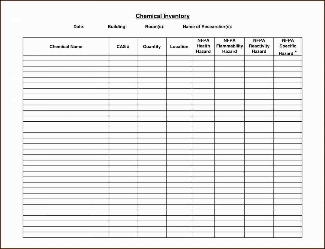 Hazardous Material Inventory Spreadsheet Pertaining To Inventory Sheets For Small Business Inspirational Inventory Sheet
