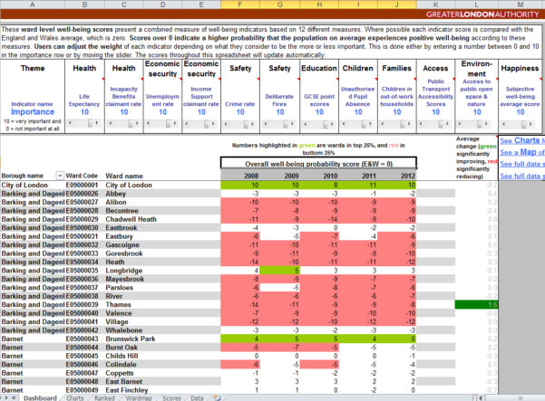 Health And Safety Excel Spreadsheet Within Health And Safety Excel Spreadsheet  Aljererlotgd