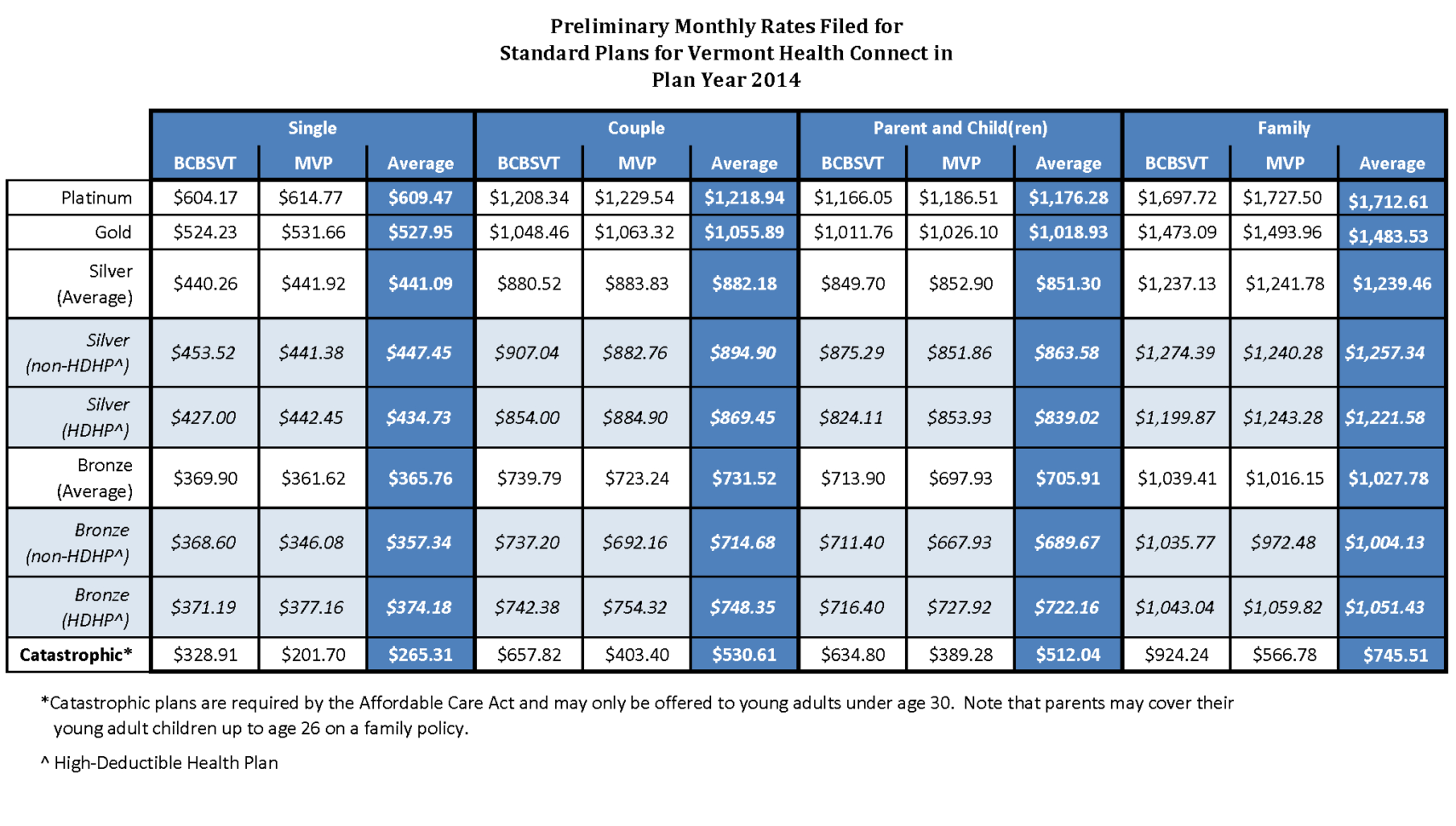 Health Insurance Comparison Spreadsheet Template Within Health Insurance Comparison Spreadsheet  Tagua Spreadsheet Sample