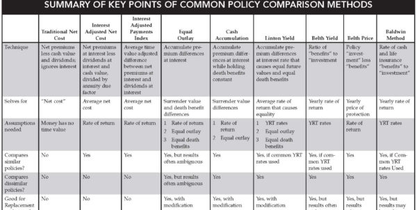 Health Insurance Cost Comparison Spreadsheet For Free Health Insurance Comparison Spreadsheet Template