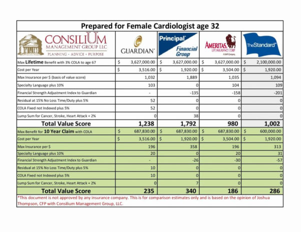 Health Plan Comparison Spreadsheet For Health Insurance Comparison Spreadsheet Plan Fresh To Compare