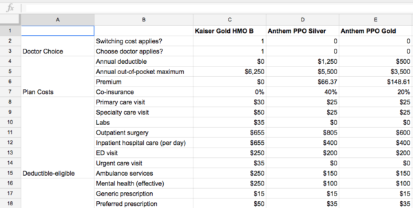 Health Plan Comparison Spreadsheet Inside Comparing Health Insurance Plans Calculator  Homebiz4U2Profit