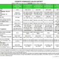 Health Plan Comparison Spreadsheet Intended For Health Insurance Companies Comparison Chart And Health Insurance