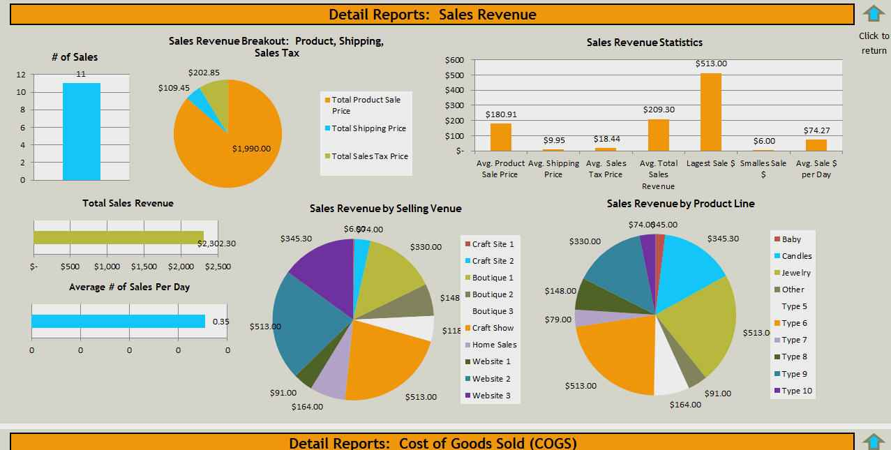 Hoa Accounting Spreadsheet Within Hoa Accountingdsheet Microsoft Excel Templates And  Emergentreport