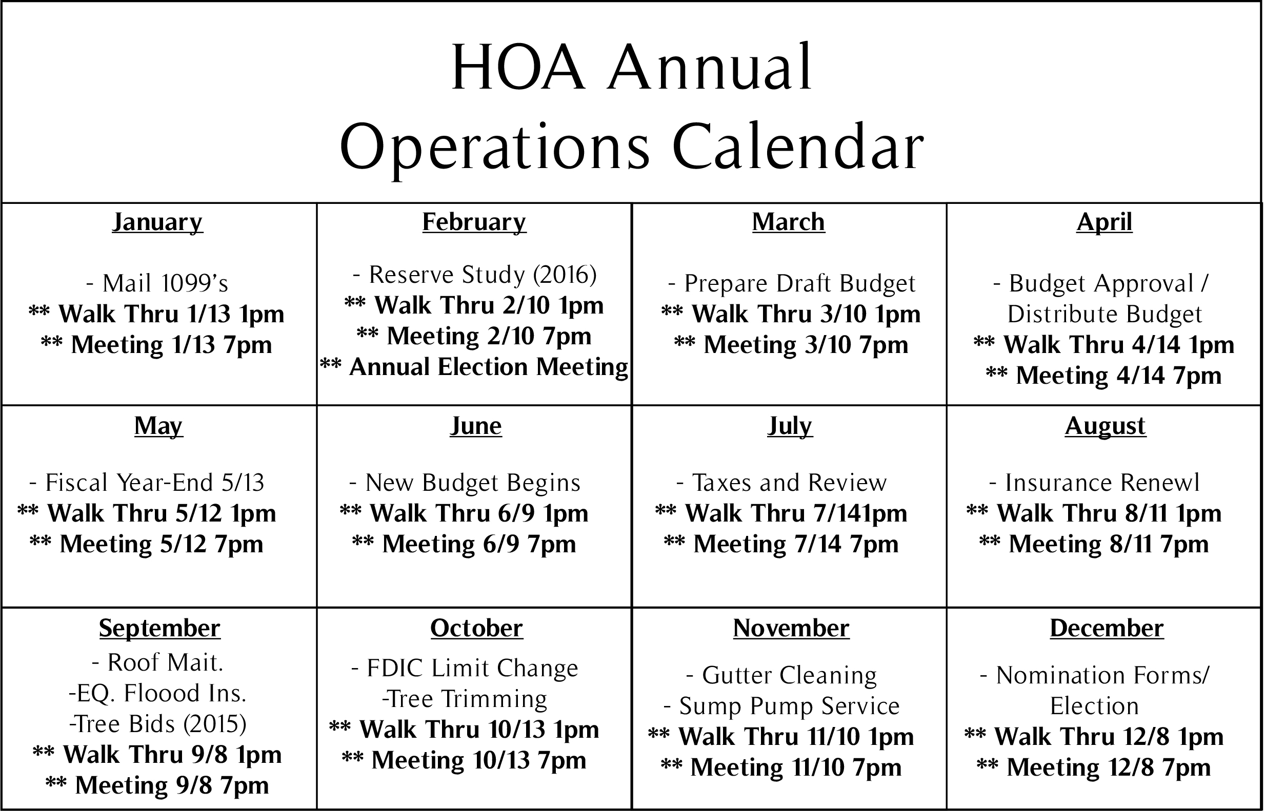 Hoa Budget Spreadsheet In Spreadsheet Template Page 260 Financial Projections Spreadsheet